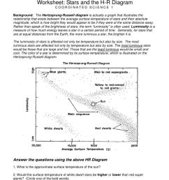 worksheet stars and hr diagram h r diagram worksheets h r diagram worksheets [ 791 x 1024 Pixel ]
