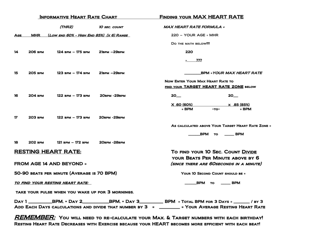 35 Target Heart Rate Worksheet Answers