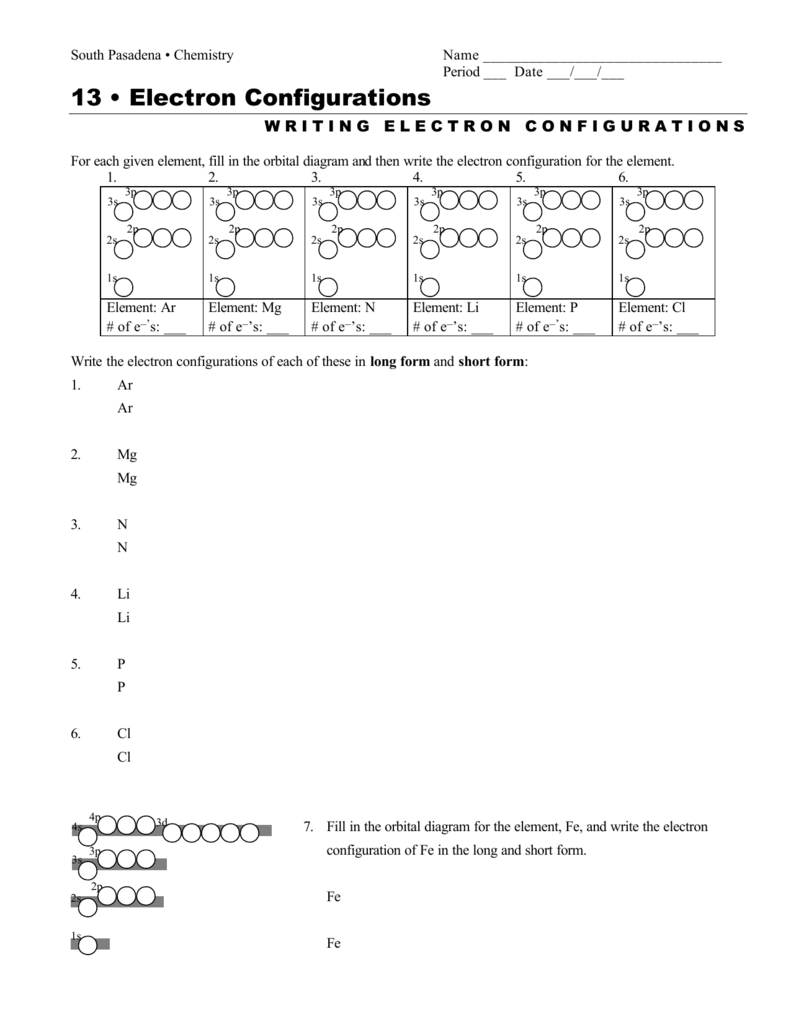 Li Electron Configuration : electron, configuration, Electron, Configurations