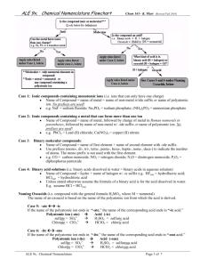 also chemical nomenclature flow chart rh studylib