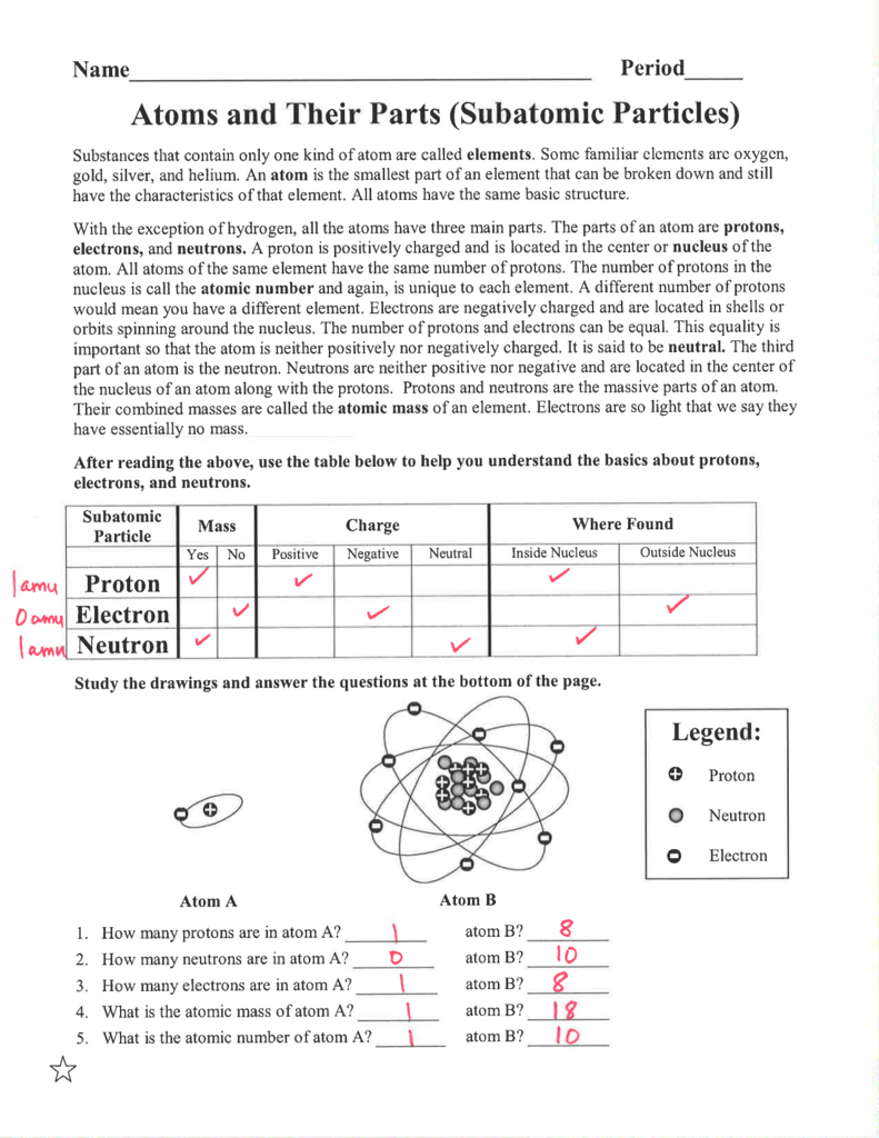 medium resolution of Atoms And Subatomic Particles Worksheet - Worksheet List