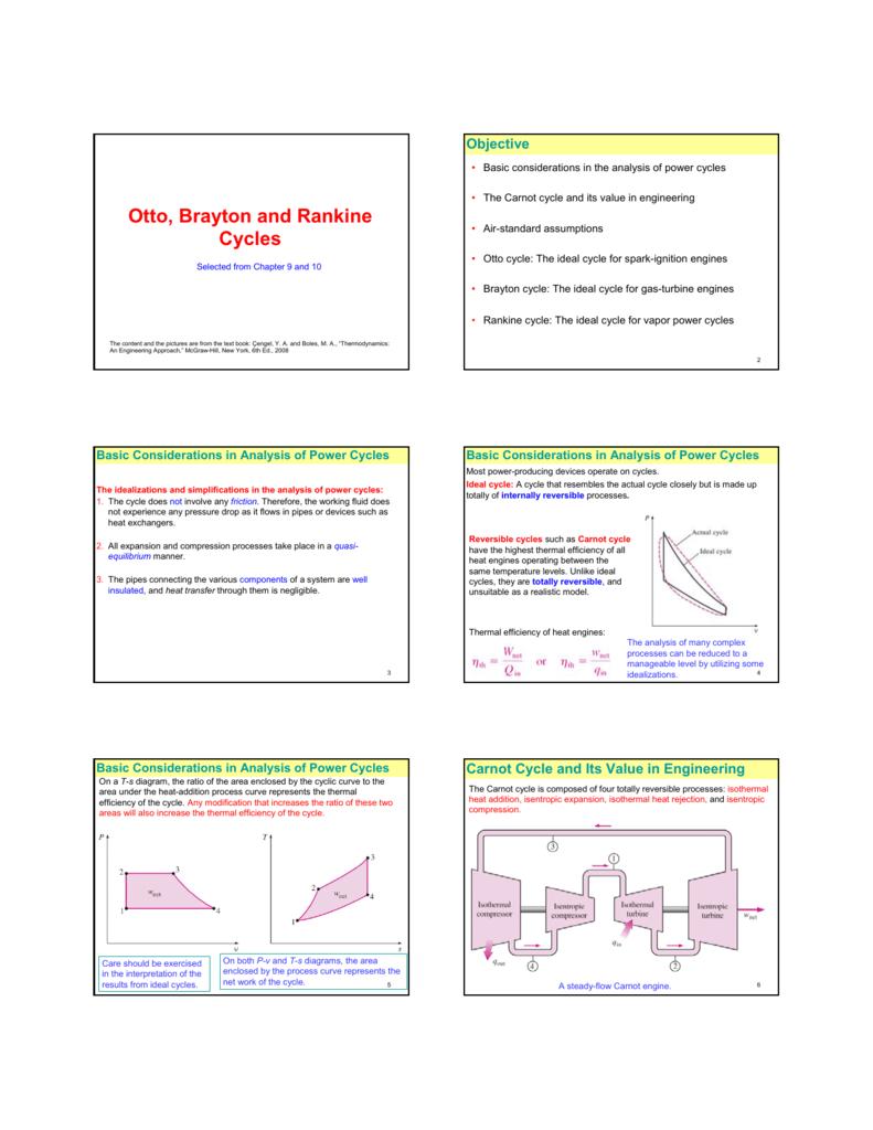 medium resolution of isentropic pv diagram