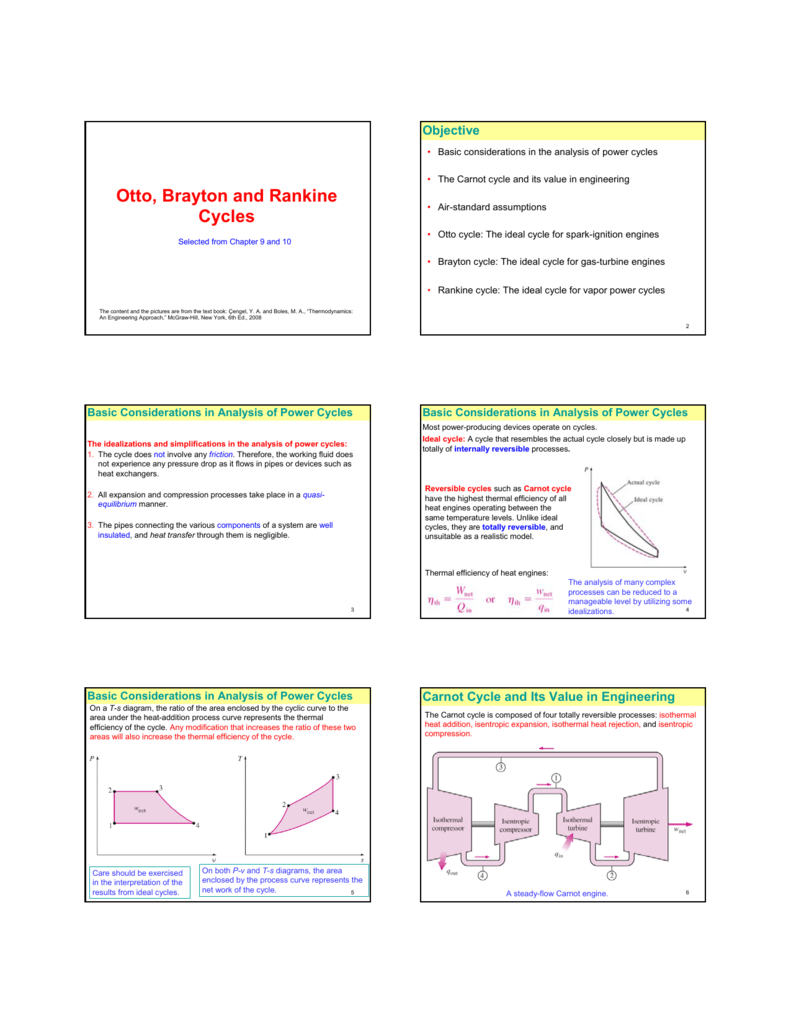 hight resolution of isentropic pv diagram