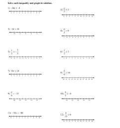 31 Solving And Graphing One Step Inequalities Worksheet - Free Worksheet  Spreadsheet [ 1024 x 791 Pixel ]