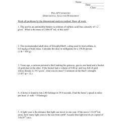 Dimensional Analysis Worksheet 1 - Worksheet List [ 1024 x 791 Pixel ]