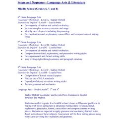 6th Grade Language Arts - St. Elizabeth Seton School [ 1024 x 791 Pixel ]