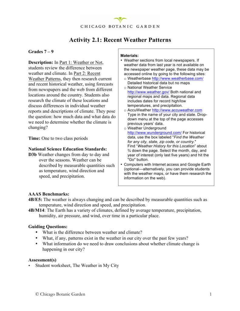 medium resolution of Activity 2.1: Recent Weather Patterns