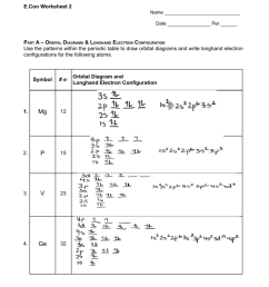 per part a orbital diagrams longhand electron configuration use the patterns within the periodic table to draw orbital diagrams and write  [ 791 x 1024 Pixel ]