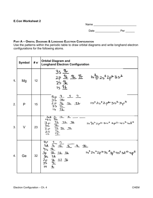 small resolution of per part a orbital diagrams longhand electron configuration use the patterns within the periodic table to draw orbital diagrams and write
