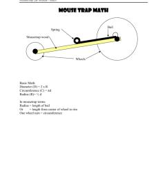 mouse trap math tbp mindset program mousetrap car diagram figure 1 diagram of mousetrap [ 791 x 1024 Pixel ]