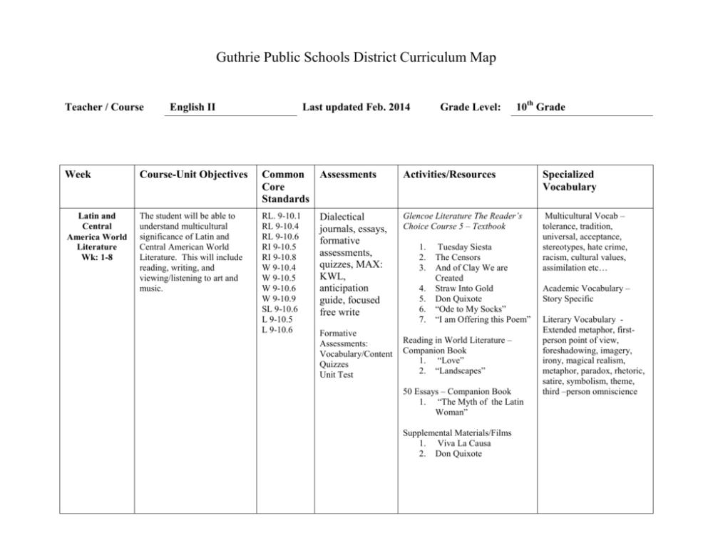 medium resolution of English II and Pre-Ap - Guthrie Public Schools