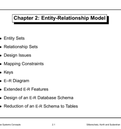 chapter 2 entity relationship model entity sets relationship sets design issues mapping constraints keys e r diagram extended e r  [ 1024 x 791 Pixel ]