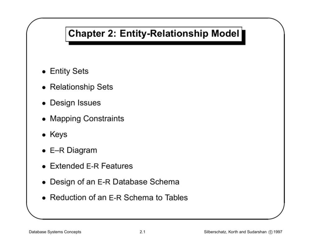 medium resolution of chapter 2 entity relationship model entity sets relationship sets design issues mapping constraints keys e r diagram extended e r