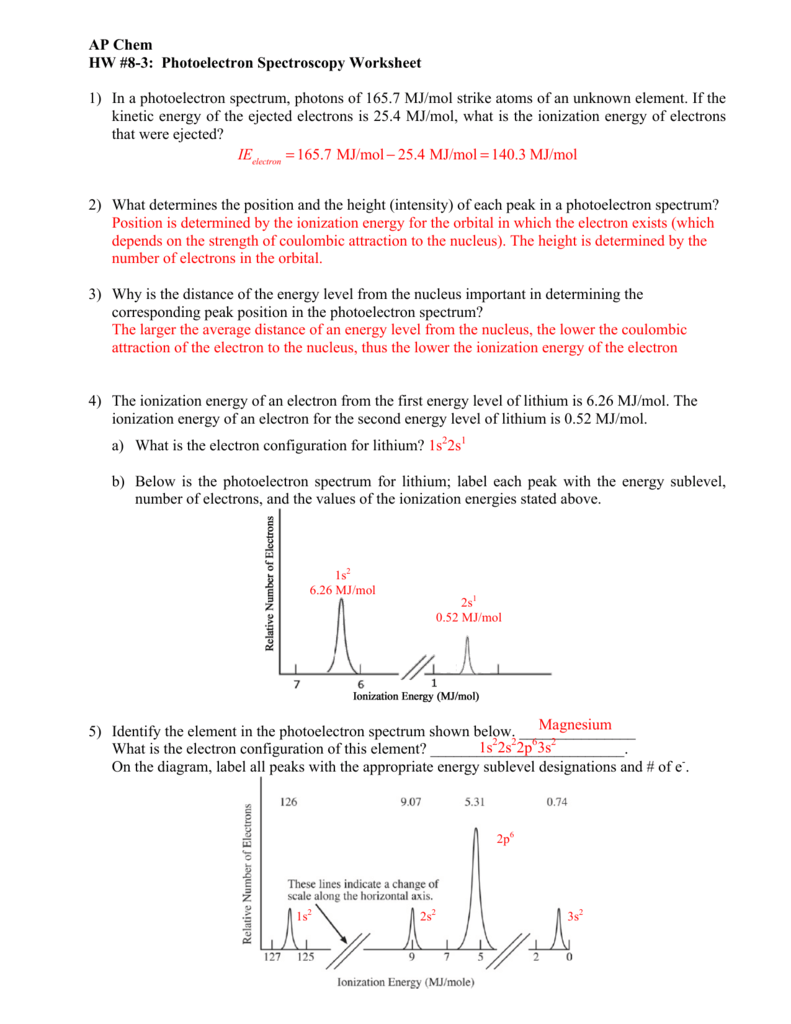 hight resolution of ap chem hw 8 3 photoelectron spectroscopy worksheet 1 in a photoelectron spectrum photons of 165 7 mj mol strike atoms of an unknown element