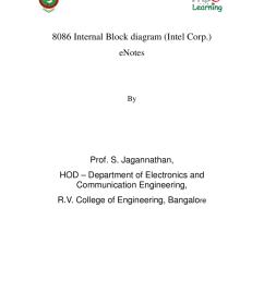 block diagram 8086 [ 791 x 1024 Pixel ]