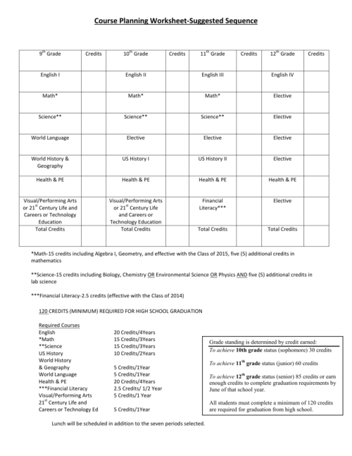 small resolution of Course Planning Worksheet