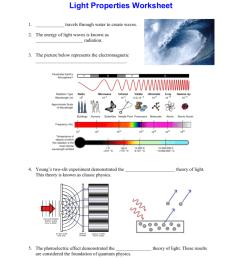 Light Properties Worksheet [ 1024 x 791 Pixel ]