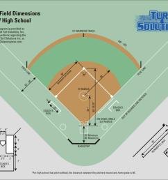 fastpitch softball field diagram [ 1024 x 791 Pixel ]