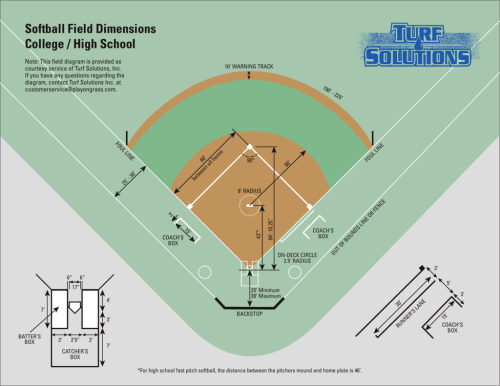 small resolution of fastpitch softball field diagram