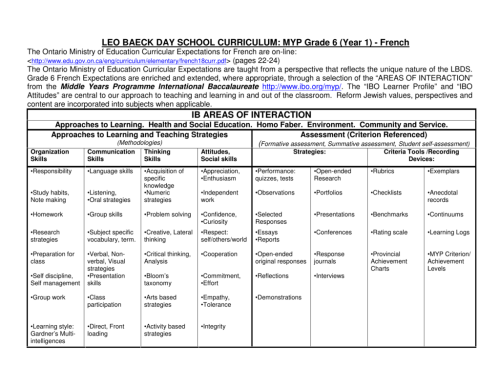small resolution of MYP Grade 6 (Year 1) - French IB AREAS OF INTERACTION