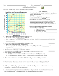 worksheet. Solubility Graph Worksheet. Worksheet Fun