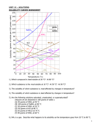 Unit 12 Solutions Solubility Curves Worksheet Answers