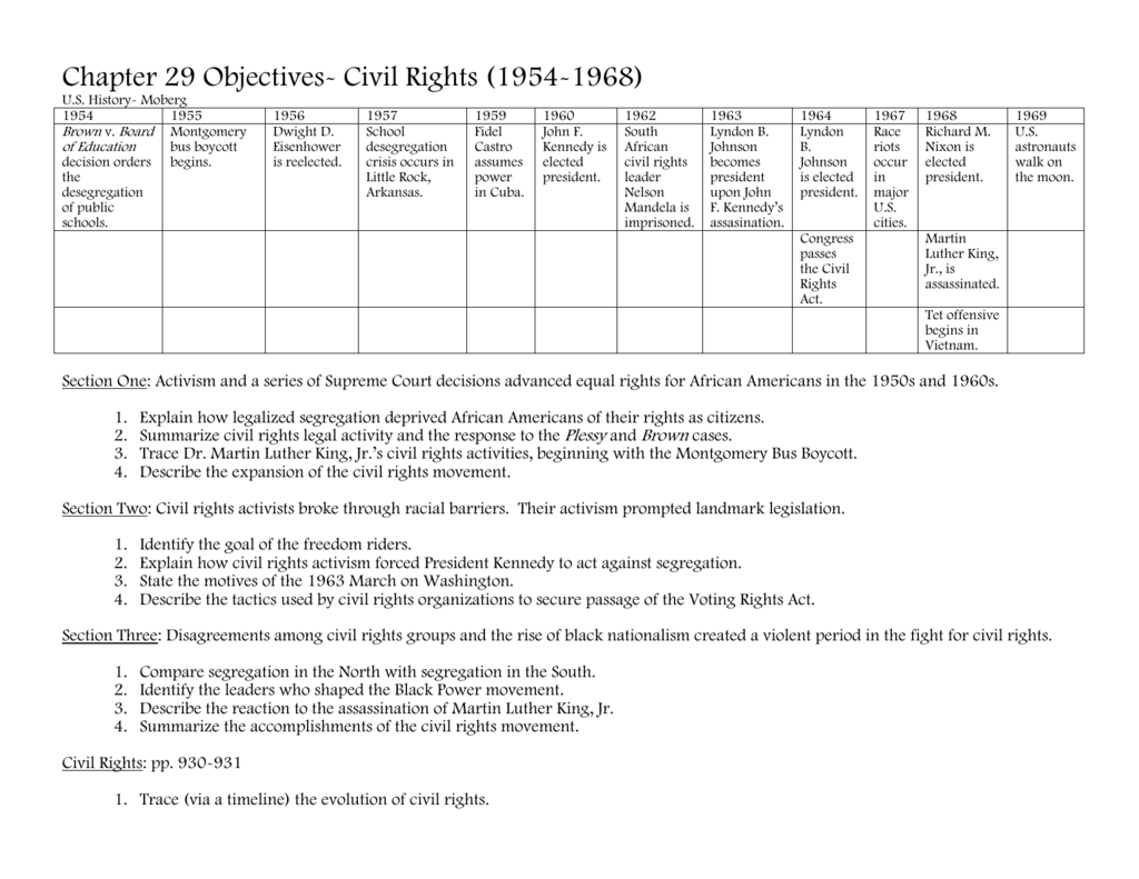 Voting Rights Timeline Worksheet Answers