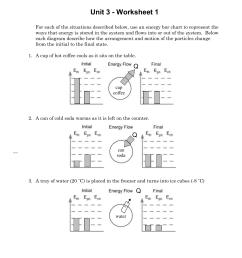 energy bar charts worksheet answers - Zerse [ 1651 x 1275 Pixel ]