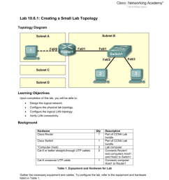lab 10 6 1 creating a small lab topology lab 10 6 1 creating a small lab topology topology diagram learning objectives upon completion of this lab  [ 791 x 1024 Pixel ]