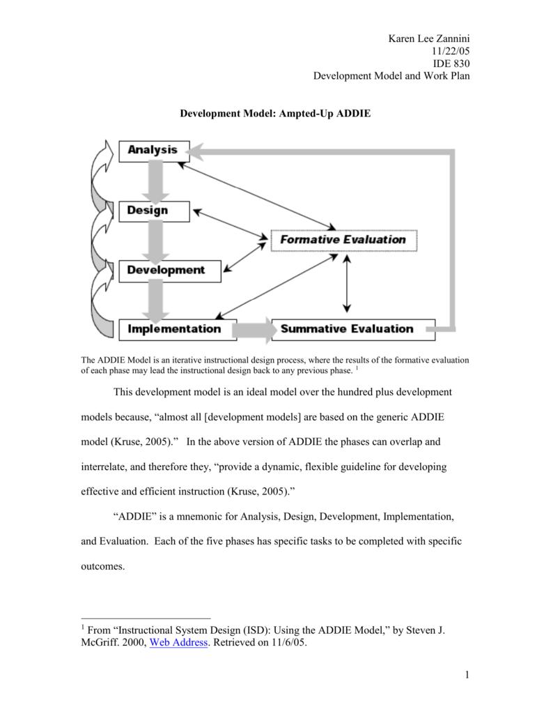 medium resolution of karen lee zannini 11 22 05 ide 830 development model and work plan development model ampted up addie the addie model is an iterative instructional design