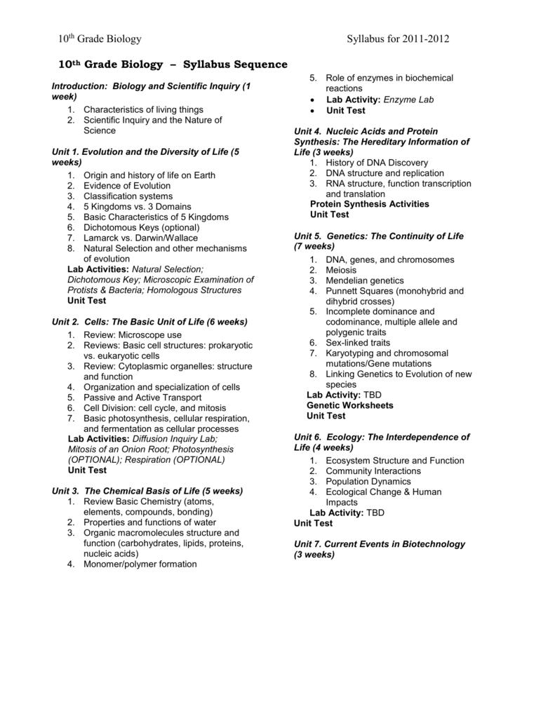 medium resolution of Biology – Grade 10