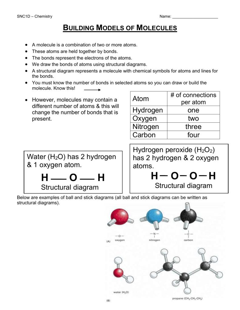 medium resolution of snc1d chemistry name