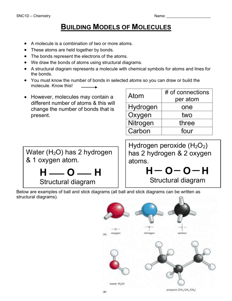 hight resolution of snc1d chemistry name
