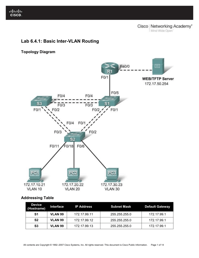 Lab 6.4.1: Basic Inter