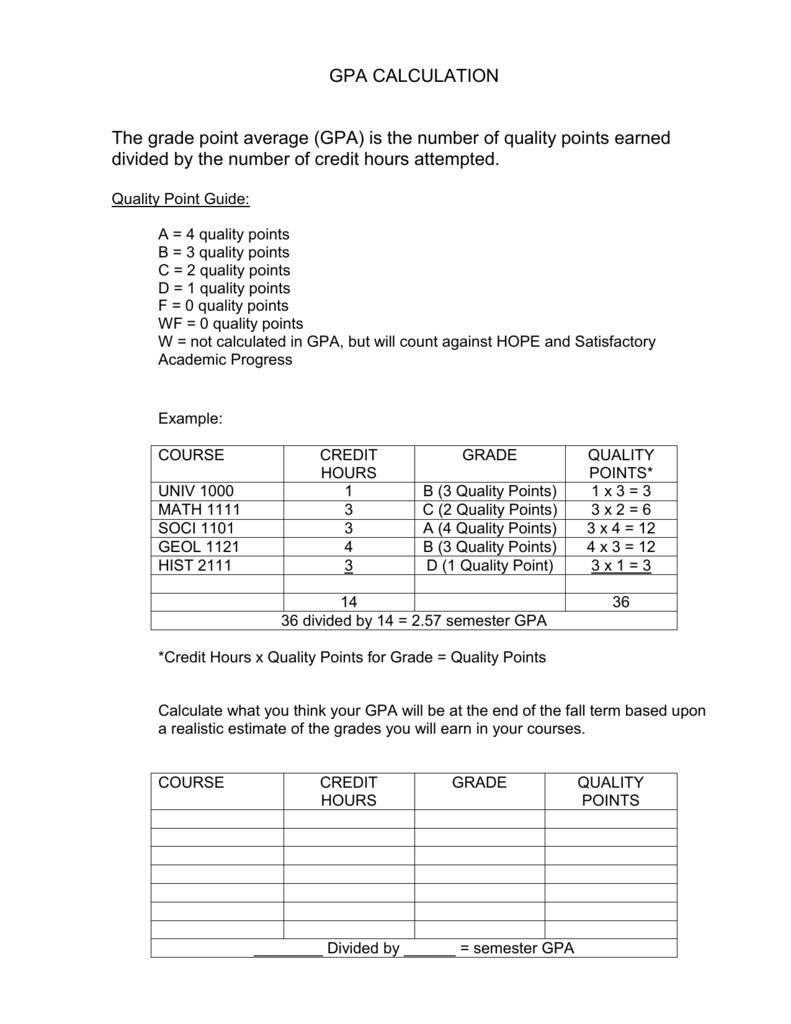 medium resolution of GPA CALCULATION