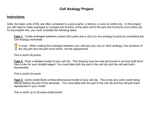 small resolution of Cell Analogy Worksheet
