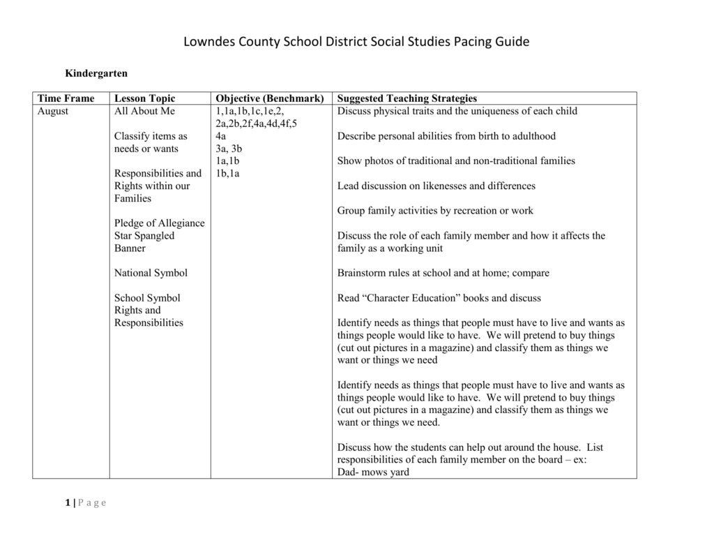 Lowndes County School District Social Stu S Pacing Guide