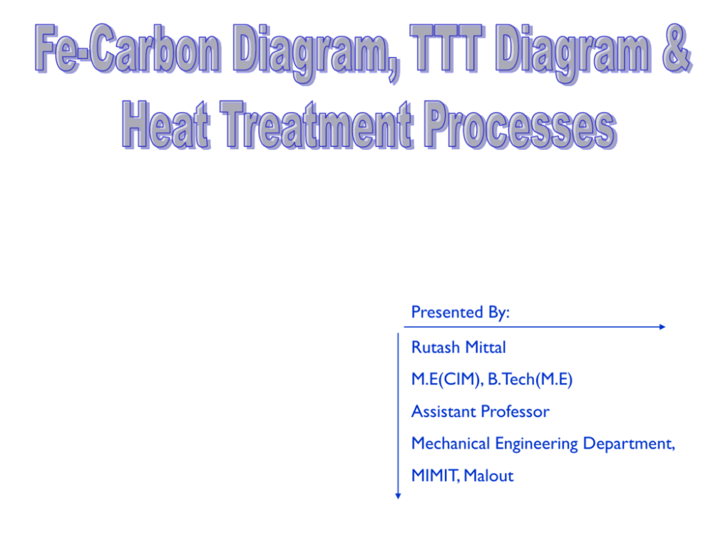 medium resolution of  mimit malout fe carbon diagram iron carbon constitutional diagram ii the following phases are involved in the transformation occurring with ironcarbon