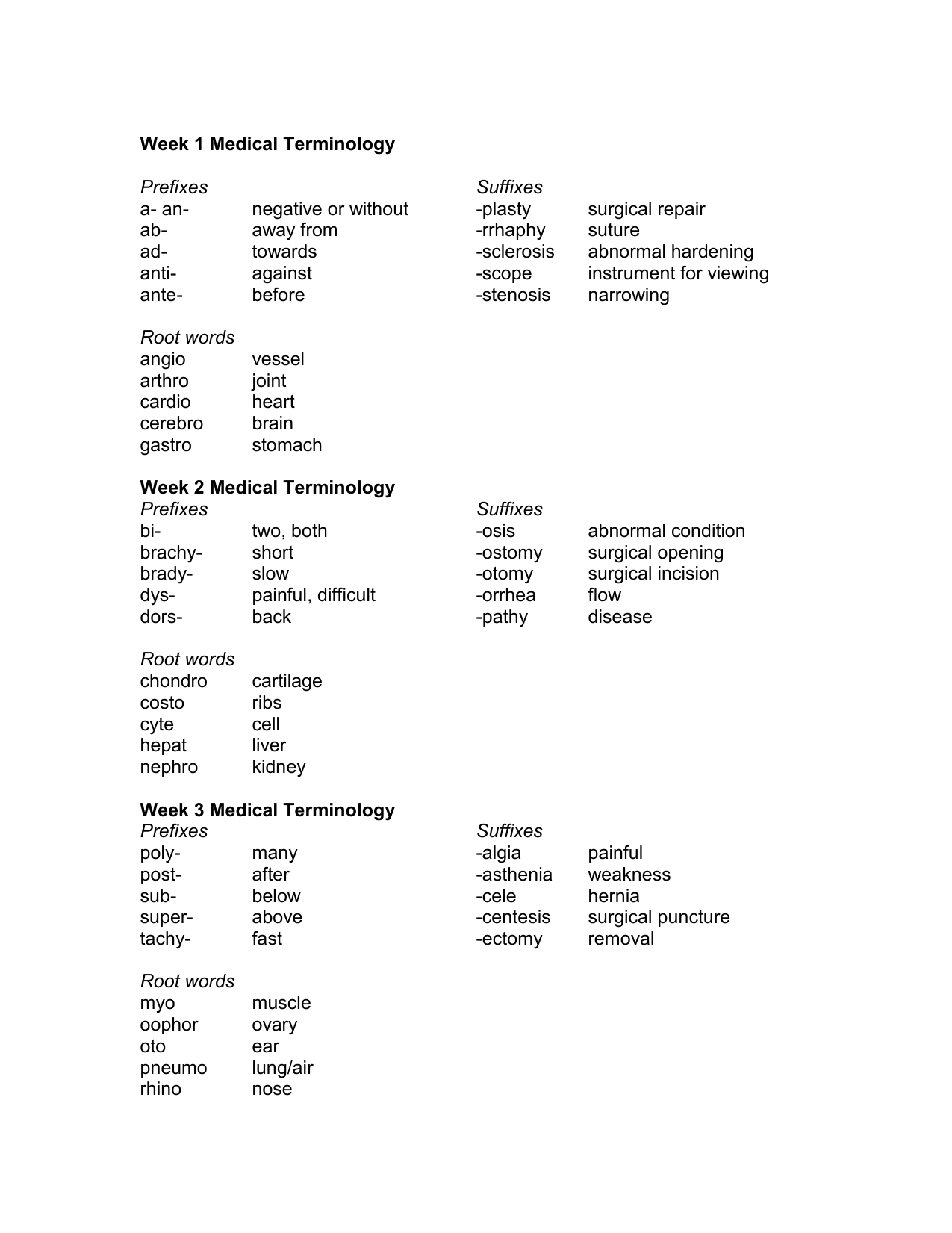 Week 1 Medical Terminology Prefixes Suffixes A An