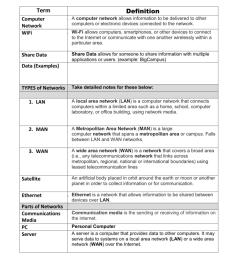 Networking Worksheet Answer Key [ 1024 x 791 Pixel ]