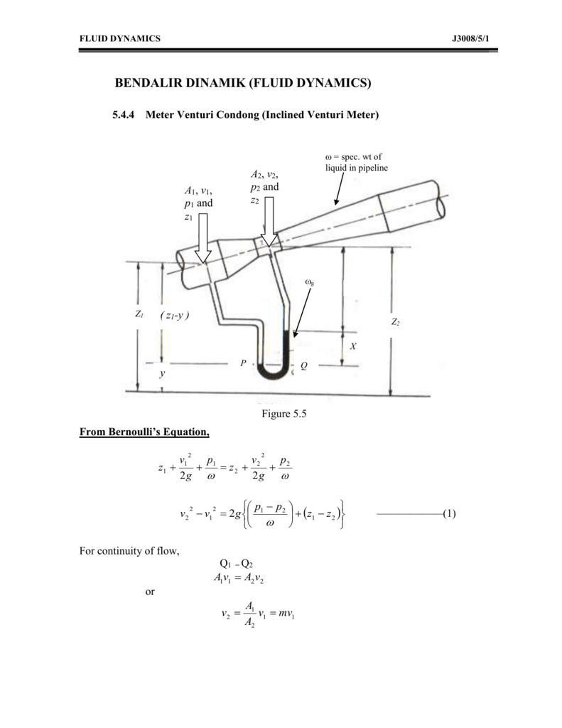 Venturimeter Tanpa Manometer : venturimeter, tanpa, manometer, Venturicondong