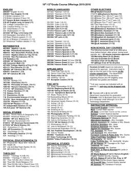 Worksheet for Scheduling