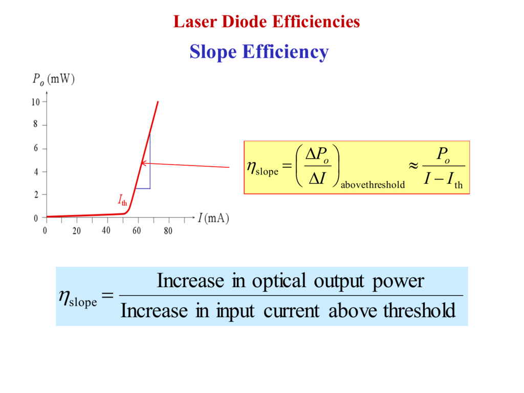 hight resolution of diagram of a laser diode