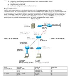 wireles network configuration diagram [ 791 x 1024 Pixel ]