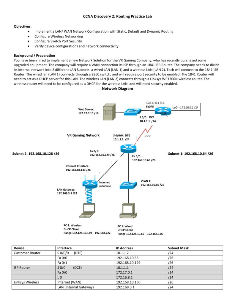 medium resolution of wireles network configuration diagram