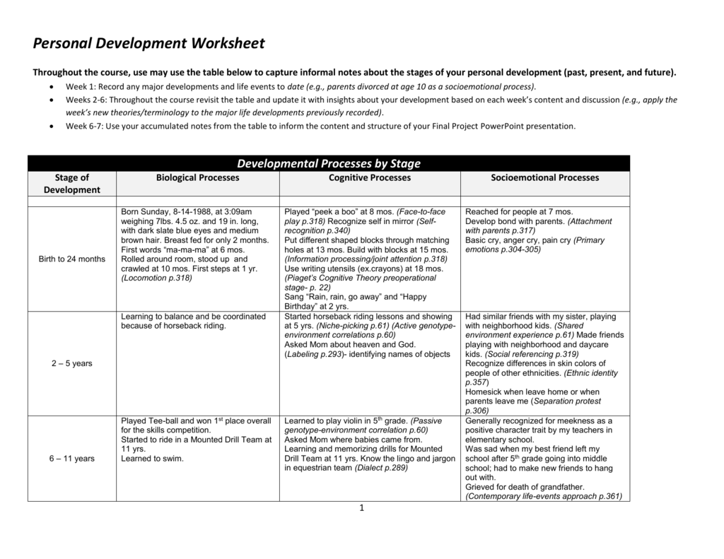 Hs 555 Development Worksheet