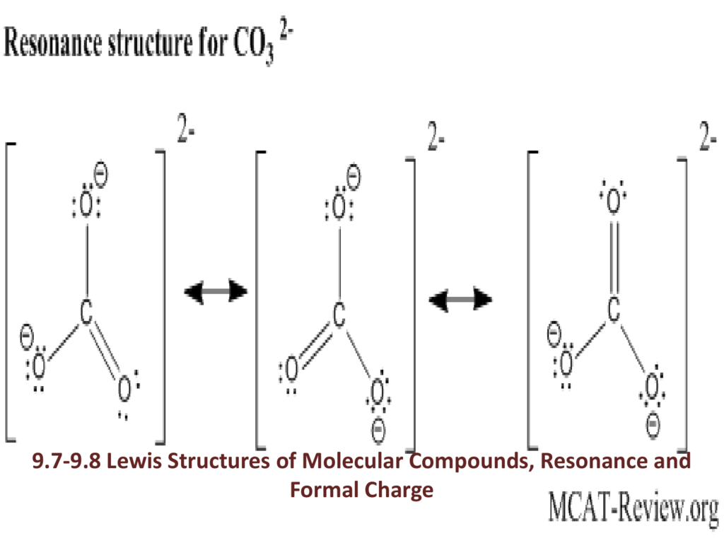 hight resolution of lewi diagram h2co