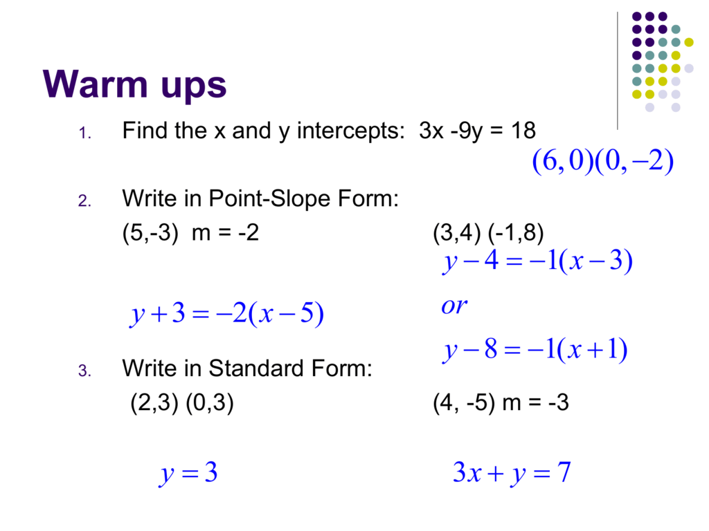 Slope Intercept Form X 10 Most Effective Ways To Overcome