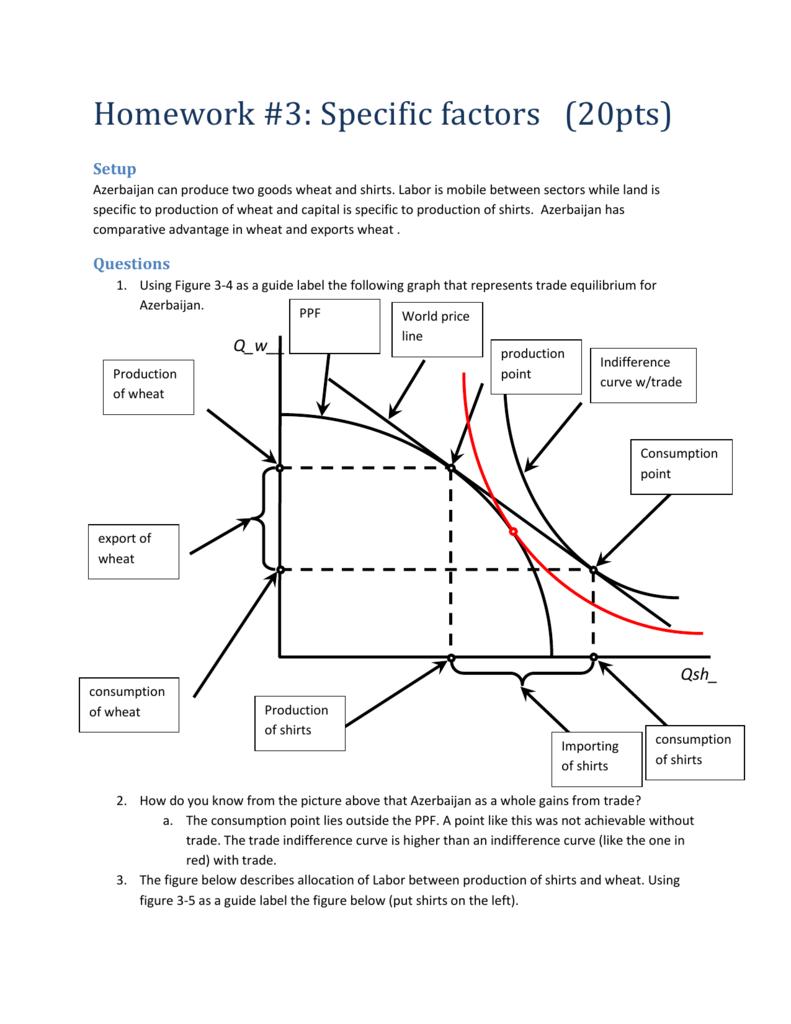 medium resolution of label wheat diagram