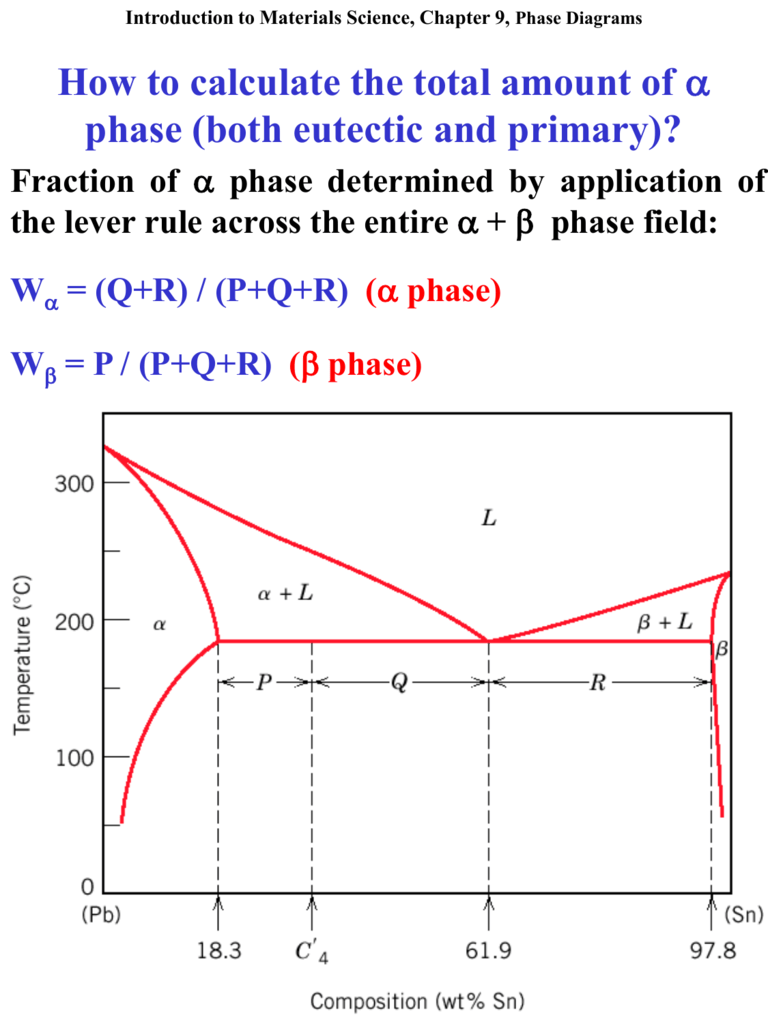 hight resolution of phase diagrams 3